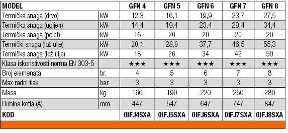 gf-n-tablica.jpg